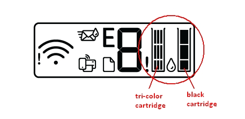 hp deskjet 4152 replace the ink cartridges 01