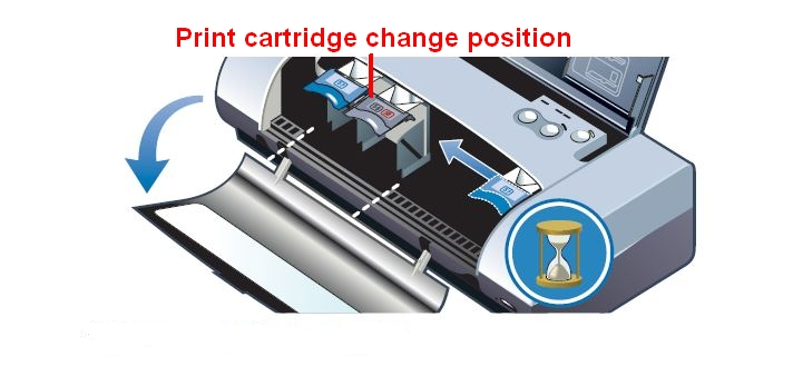 hp deskjet 450wbt how to replace ink cartridges 05